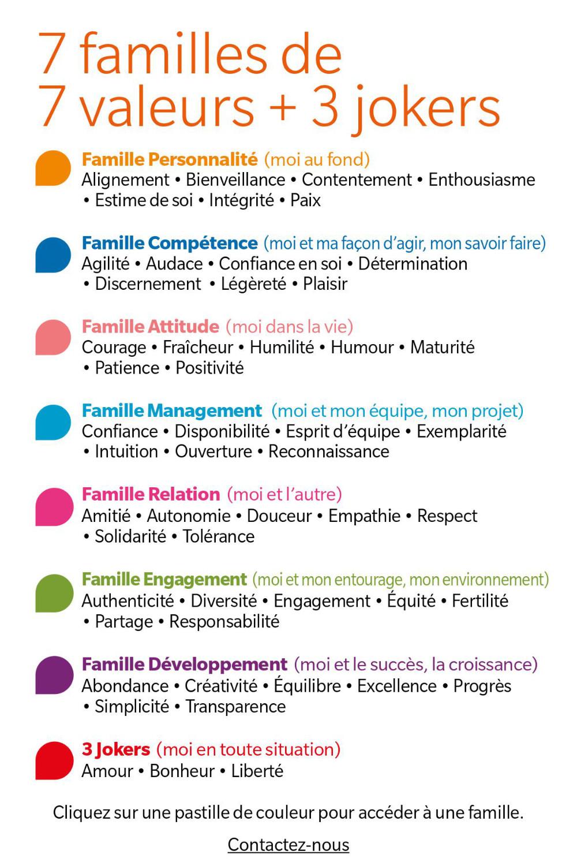 Valeurs Ajoutées - 7 familles de 7 valeurs + 3 jokers
